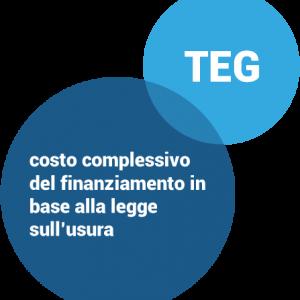 Cessione del V dello stipendio – La polizza assicurativa contestuale al finanziamento rientra nel calcolo del TEG, anche per i contratti ante 2010. Cass. 20 agosto 2020, n. 17466.